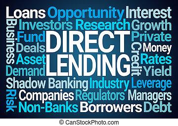Direct Lending Word Cloud