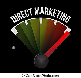 direct marketing meter sign concept