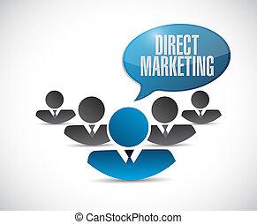 direct marketing teamwork sign concept