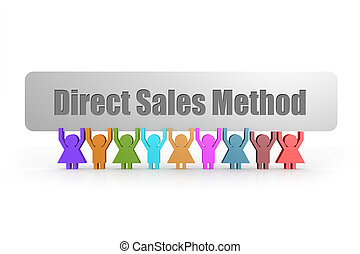 Direct Sales Method word on a banner hold by group of puppets