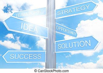 direction, concept, affaires signent
