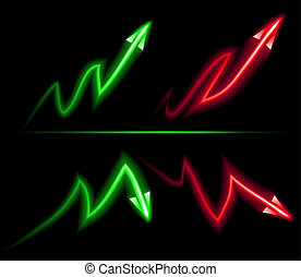 direction of inflation and deflation of the red and green...