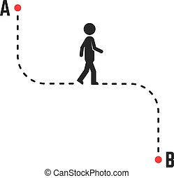 direction or unique way from a to b