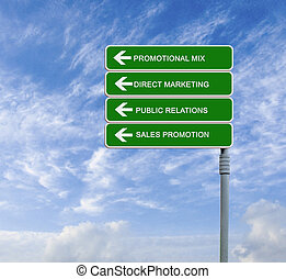 Direction road sign with  words promotional mix,direct marketing