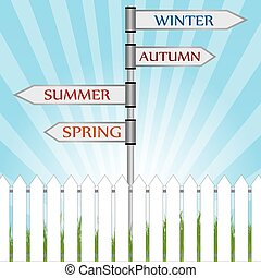 Direction sign with seasons .
