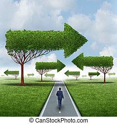direction, succès financier