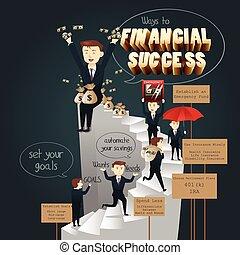 directions, infographic, succès financier