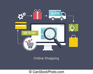 direktanslutet shoppa, infographic, bearbeta