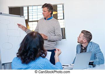 direttore, brainstorming, con, collaboratore, su, uno, whiteboard, in, un, ufficio