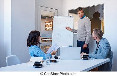 direttore, brainstorming, con, colleghi, su, uno, whiteboard, in, un, ufficio