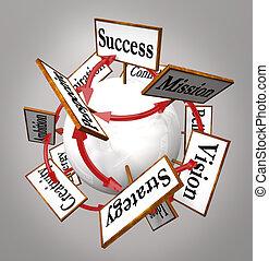 direzione, missione, strategia, sfera, pianificazione, segni...
