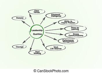 direzione, qualities