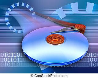 disco duro, velocidade