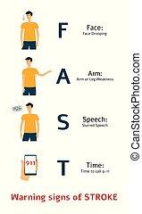 discorso, medico, avvertimento, tempo, faccia, stroke., segni, digiuno, braccio, -
