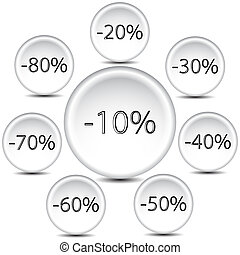 discount buttons
