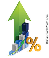 discount percentage business graph