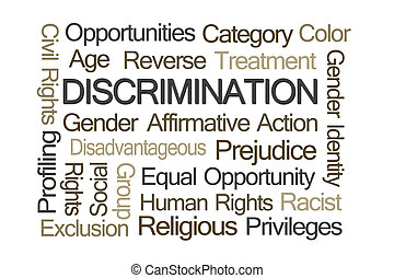 Discrimination Word Cloud