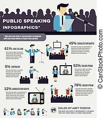 discurso público, infographics