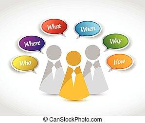discussie, conceptontwikkeling, illustratie