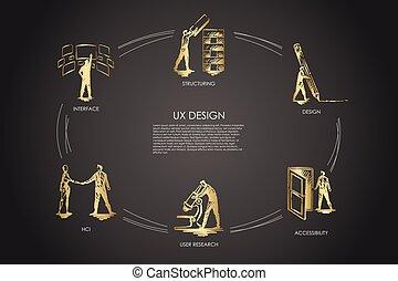 diseño, experiencia, estructuración, usuario, hci, ux, estructuración, investigación