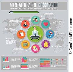 diseño, salud, infographic, presentación, mental