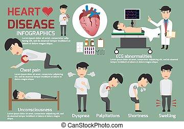 Disease Infographics. Symptoms of heart disease and acute...