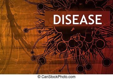 Disease Security Alert