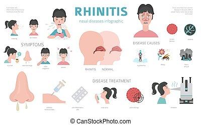 diseases., set., nasale, symptômes, rhinitis, infographic, ...