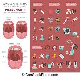 diseases., set., pharyngitis, tünetek, infographic, mandula, tervezés, bánásmód, torok, orvosi, ikon