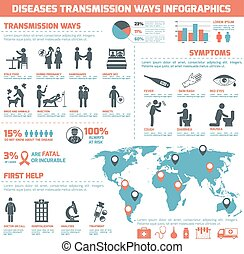 Diseases Transmission Ways Infographics - Diseases...