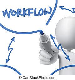 disegnato, concetto, uomo, workflow