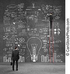 disegno, pianificazione aziendali