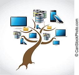 disegno, tecnologia, albero, illustrazione