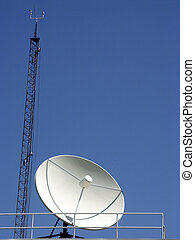 Dish communication antenna