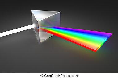 dispersion, licht, prisma, spektrum