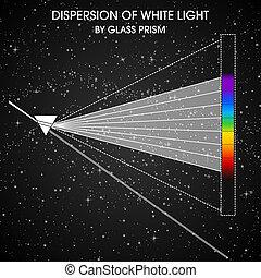 dispersion, luce, bianco