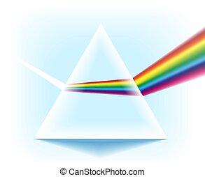 dispersion, luce, prisma, spettro, effetto