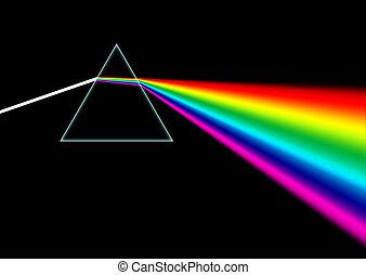 Dispersive Prism - White light beam shines through a prism ...