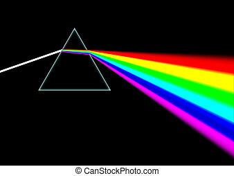 dispersive, prisma