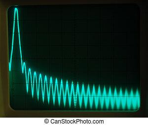 Display of Waveforms - Stock pictures of waveform displays ...