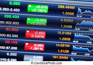 display, prijs, van, beursmarkt