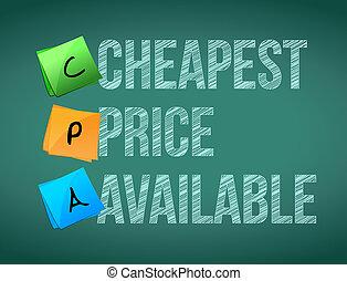 disponível, cheapest, preço, sinal, chalkboard, poste, memorando
