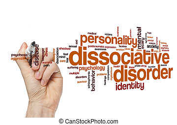 Dissociative disorder word cloud concept