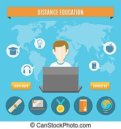 Distance Education Composition