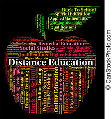 Distance Education Words Shows Correspondence Course And Development