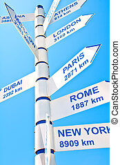 Distance sign - A direction sign giving distance indicators...