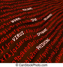 Distorted red field of cyber attack methods - Methods of...