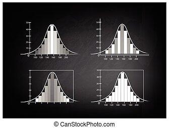 distribución, conjunto, o, gauss, normal