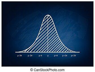 distribución, o, normal, campana, curva, pizarra, diagrama