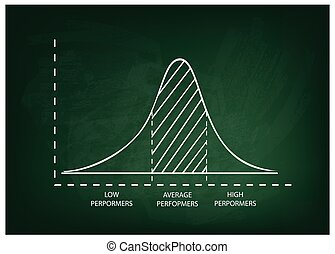 distribución, o, pizarra, normal, gaussian, plano de fondo, campana, curva